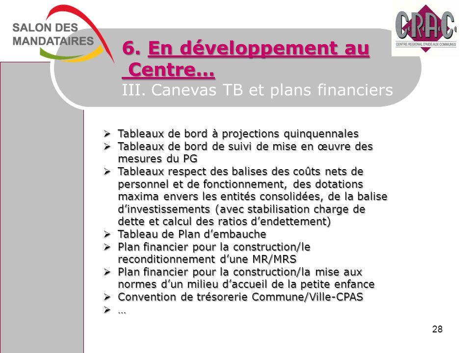 6. En développement au Centre… Centre… III.Canevas TB et plans financiers Tableaux de bord à projections quinquennales Tableaux de bord à projections