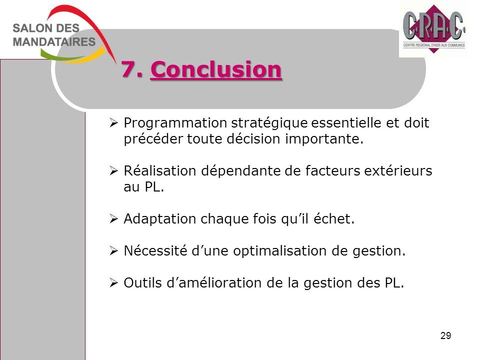 7. Conclusion Programmation stratégique essentielle et doit précéder toute décision importante. Réalisation dépendante de facteurs extérieurs au PL. A