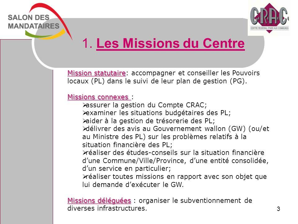 Les Missions du Centre 1. Les Missions du Centre Mission statutaire Mission statutaire: accompagner et conseiller les Pouvoirs locaux (PL) dans le sui