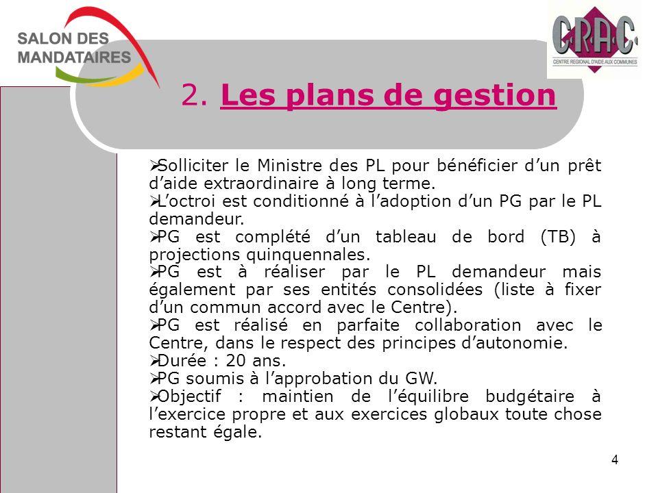 2. Les plans de gestion Solliciter le Ministre des PL pour bénéficier dun prêt daide extraordinaire à long terme. Loctroi est conditionné à ladoption