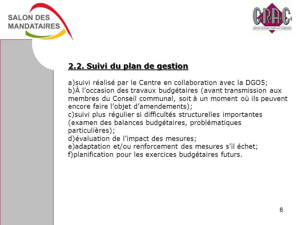 2.2. Suivi du plan de gestion a)suivi réalisé par le Centre en collaboration avec la DGO5; b)À loccasion des travaux budgétaires (avant transmission a