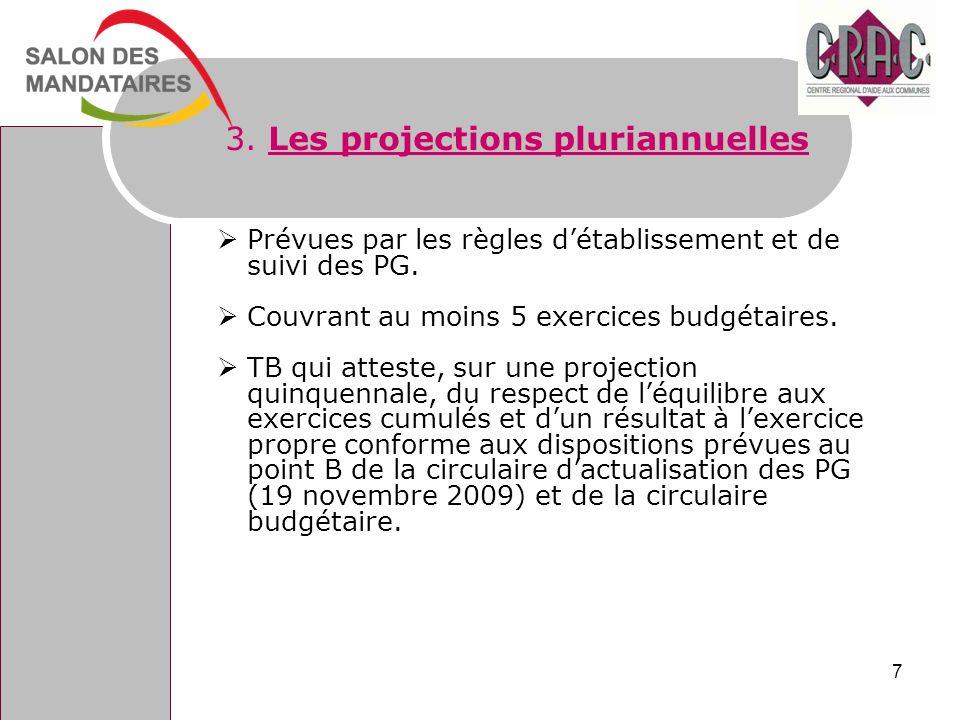 3. Les projections pluriannuelles Prévues par les règles détablissement et de suivi des PG. Couvrant au moins 5 exercices budgétaires. TB qui atteste,