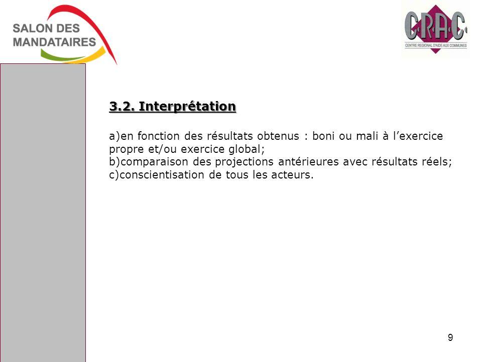 4.La programmation stratégique 4.1.