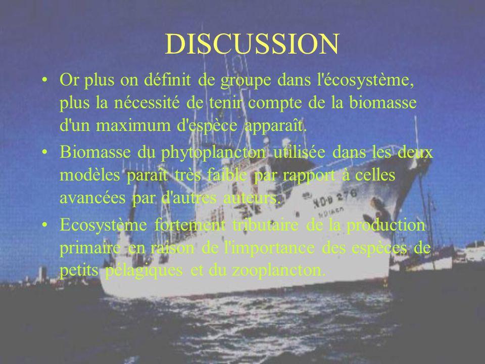 DISCUSSION Or plus on définit de groupe dans l'écosystème, plus la nécessité de tenir compte de la biomasse d'un maximum d'espèce apparaît. Biomasse d