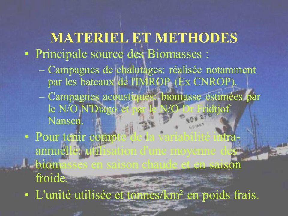 MATERIEL ET METHODES Principale source des Biomasses : –Campagnes de chalutages: réalisée notamment par les bateaux de l'IMROP (Ex CNROP). –Campagnes