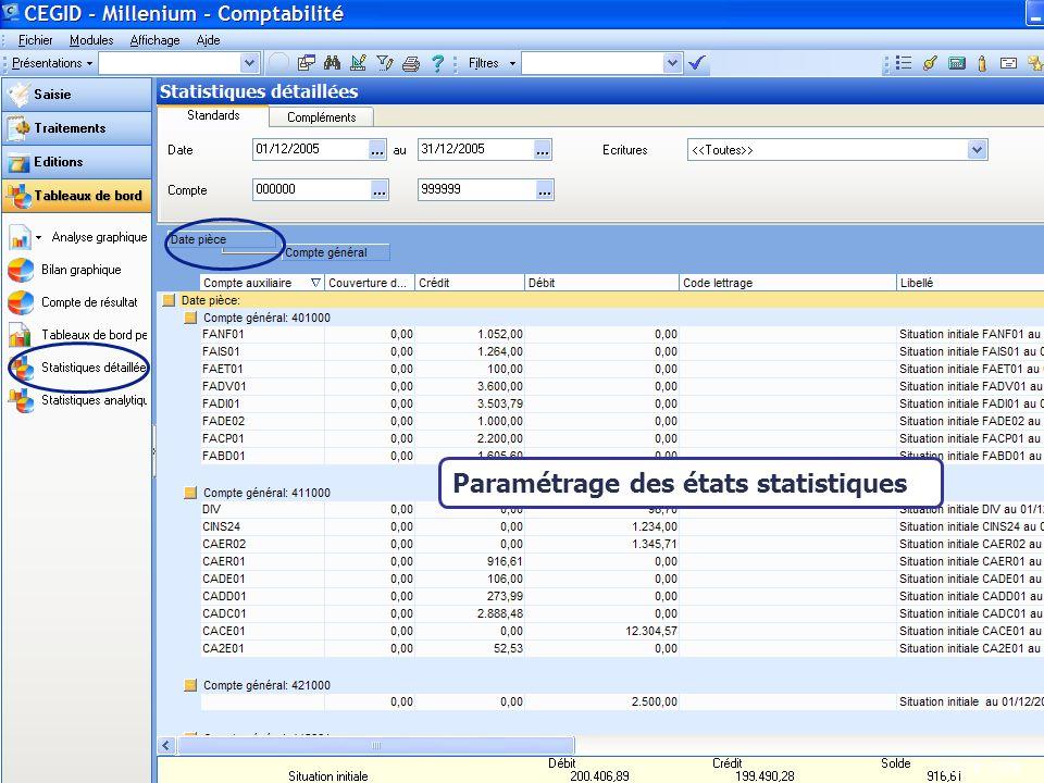 Août 2007 KICK OFF Paramétrage des états statistiques