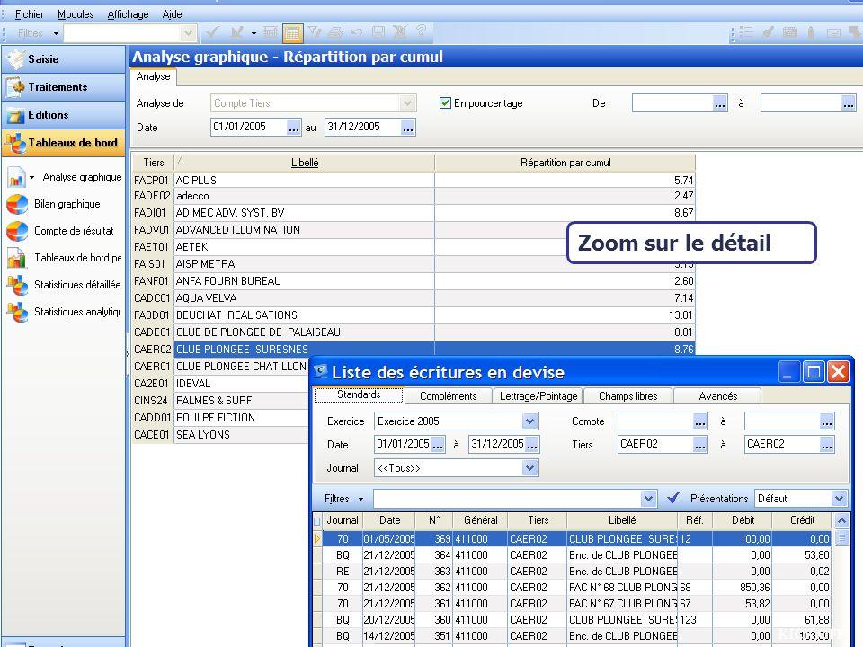 Août 2007 KICK OFF Zoom sur le détail