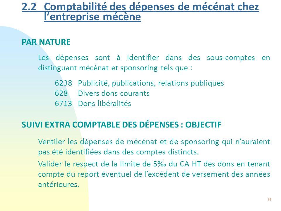 14 2.2 Comptabilité des dépenses de mécénat chez lentreprise mécène PAR NATURE Les dépenses sont à identifier dans des sous-comptes en distinguant méc