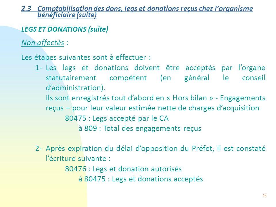 18 2.3 Comptabilisation des dons, legs et donations reçus chez lorganisme bénéficiaire (suite) LEGS ET DONATIONS (suite) Non affectés : Les étapes sui