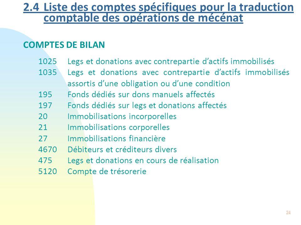 24 2.4 Liste des comptes spécifiques pour la traduction comptable des opérations de mécénat COMPTES DE BILAN 1025Legs et donations avec contrepartie d