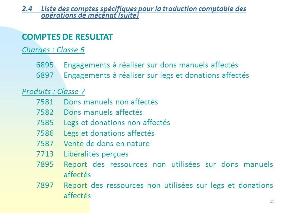25 2.4 Liste des comptes spécifiques pour la traduction comptable des opérations de mécénat (suite) COMPTES DE RESULTAT Charges : Classe 6 6895Engagem