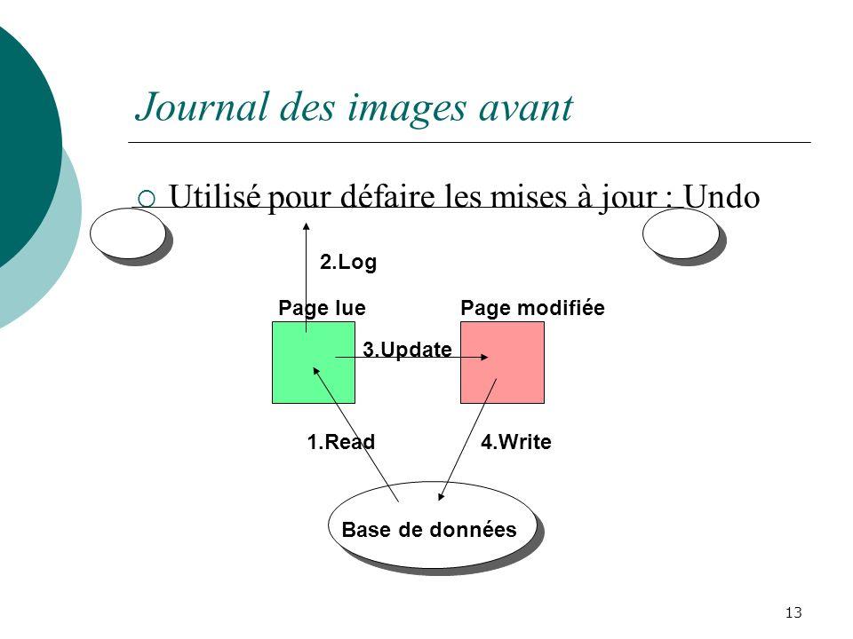 Journal des images avant Utilisé pour défaire les mises à jour : Undo 13 Page lue Base de données Page modifiée 1.Read 3.Update 4.Write 2.Log