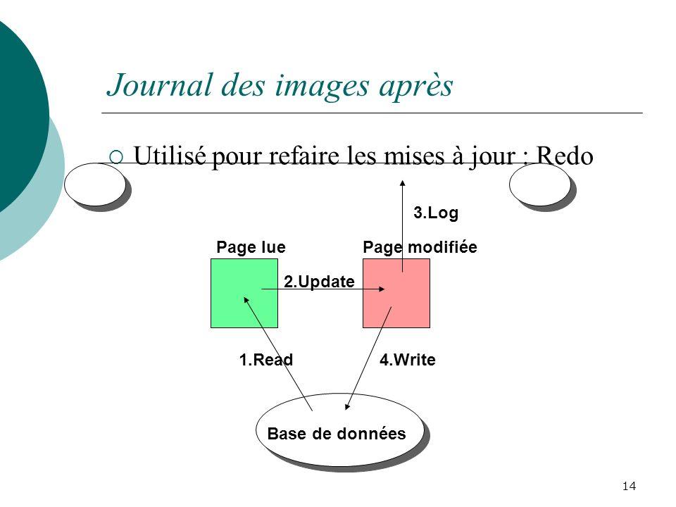 Journal des images après Utilisé pour refaire les mises à jour : Redo 14 Page lue Base de données Page modifiée 1.Read 2.Update 4.Write 3.Log