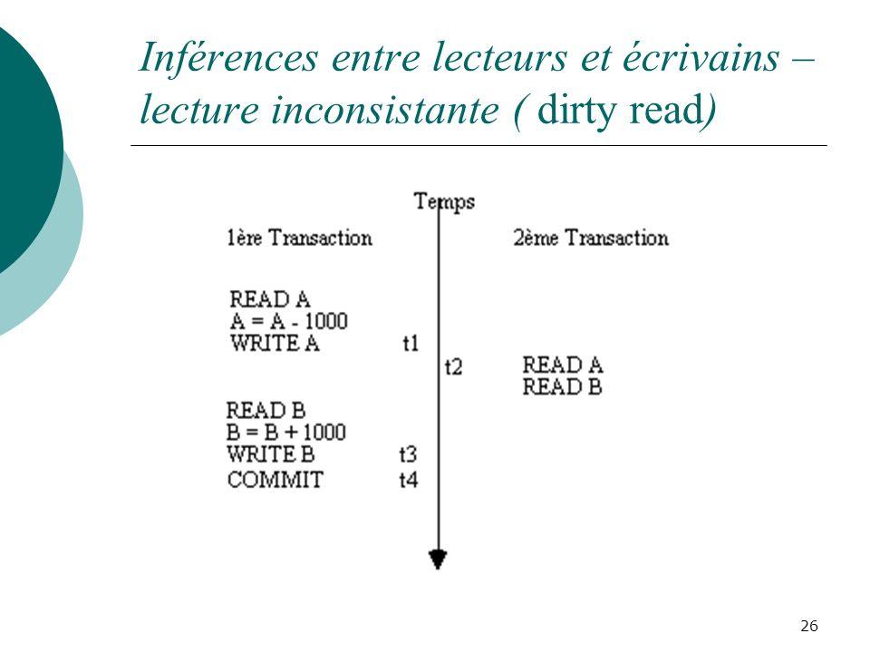 Inférences entre lecteurs et écrivains – lecture inconsistante ( dirty read) 26