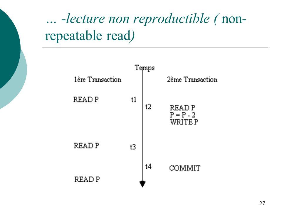 … -lecture non reproductible ( non- repeatable read) 27