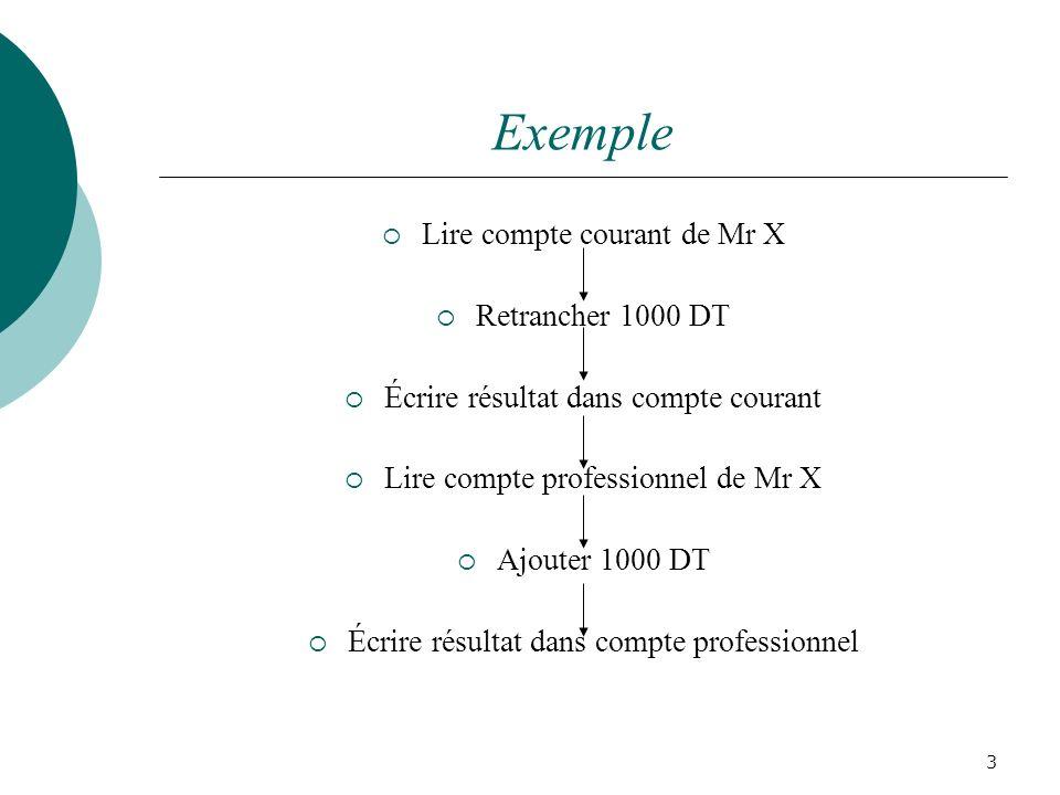 Exemple Lire compte courant de Mr X Retrancher 1000 DT Écrire résultat dans compte courant Lire compte professionnel de Mr X Ajouter 1000 DT Écrire résultat dans compte professionnel 3