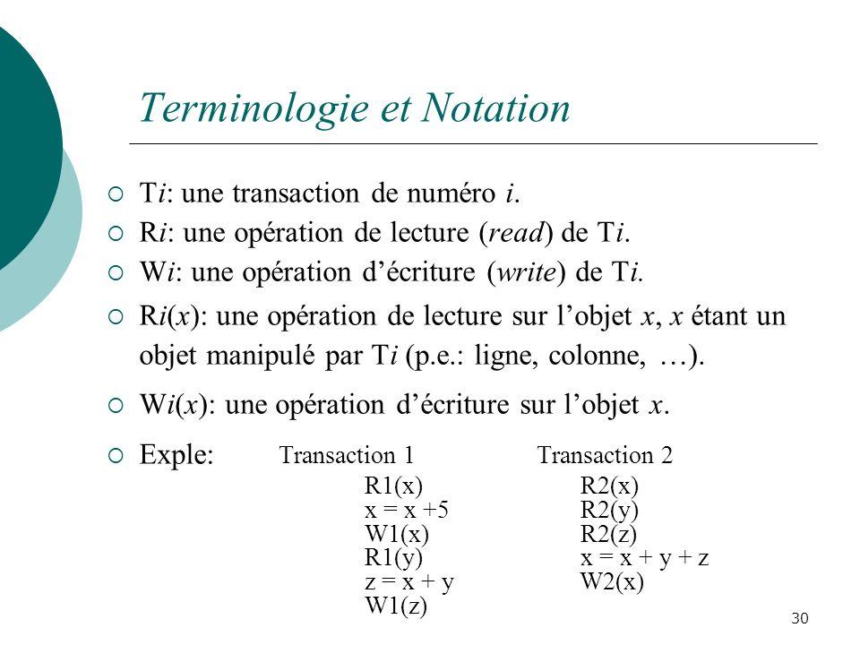 Terminologie et Notation Ti: une transaction de numéro i.