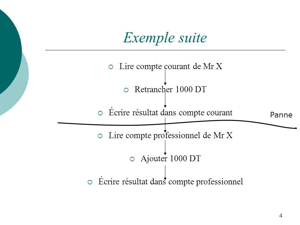 Exemple suite Lire compte courant de Mr X Retrancher 1000 DT Écrire résultat dans compte courant Lire compte professionnel de Mr X Ajouter 1000 DT Écrire résultat dans compte professionnel 4 Panne