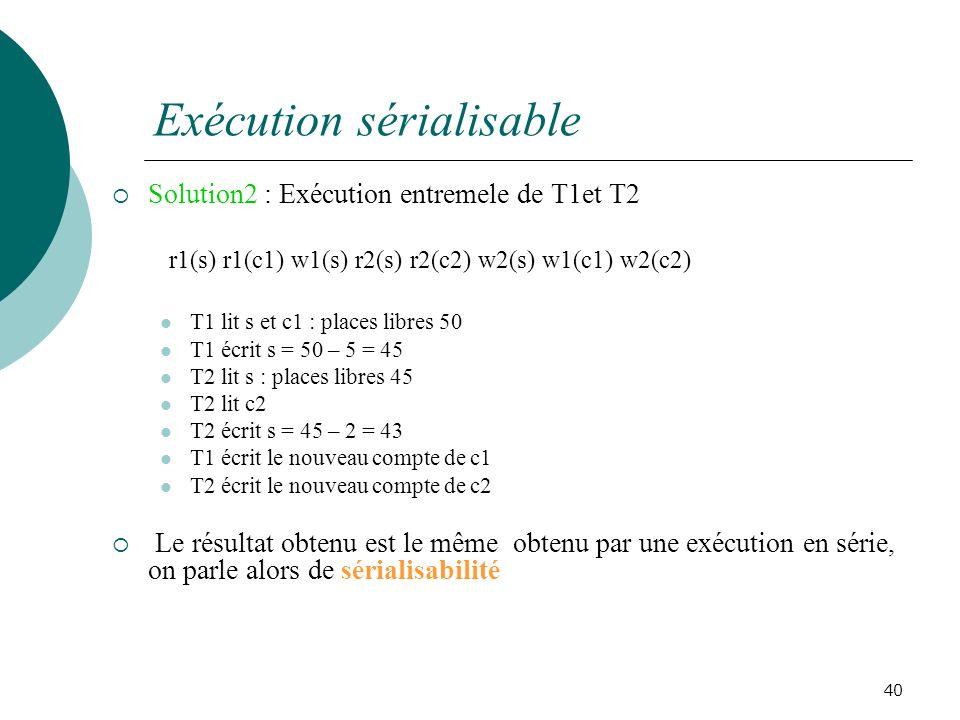 Exécution sérialisable Solution2 : Exécution entremele de T1et T2 r1(s) r1(c1) w1(s) r2(s) r2(c2) w2(s) w1(c1) w2(c2) T1 lit s et c1 : places libres 50 T1 écrit s = 50 – 5 = 45 T2 lit s : places libres 45 T2 lit c2 T2 écrit s = 45 – 2 = 43 T1 écrit le nouveau compte de c1 T2 écrit le nouveau compte de c2 Le résultat obtenu est le même obtenu par une exécution en série, on parle alors de sérialisabilité 40