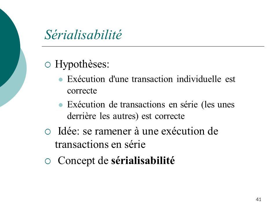 Sérialisabilité Hypothèses: Exécution d une transaction individuelle est correcte Exécution de transactions en série (les unes derrière les autres) est correcte Idée: se ramener à une exécution de transactions en série Concept de sérialisabilité 41
