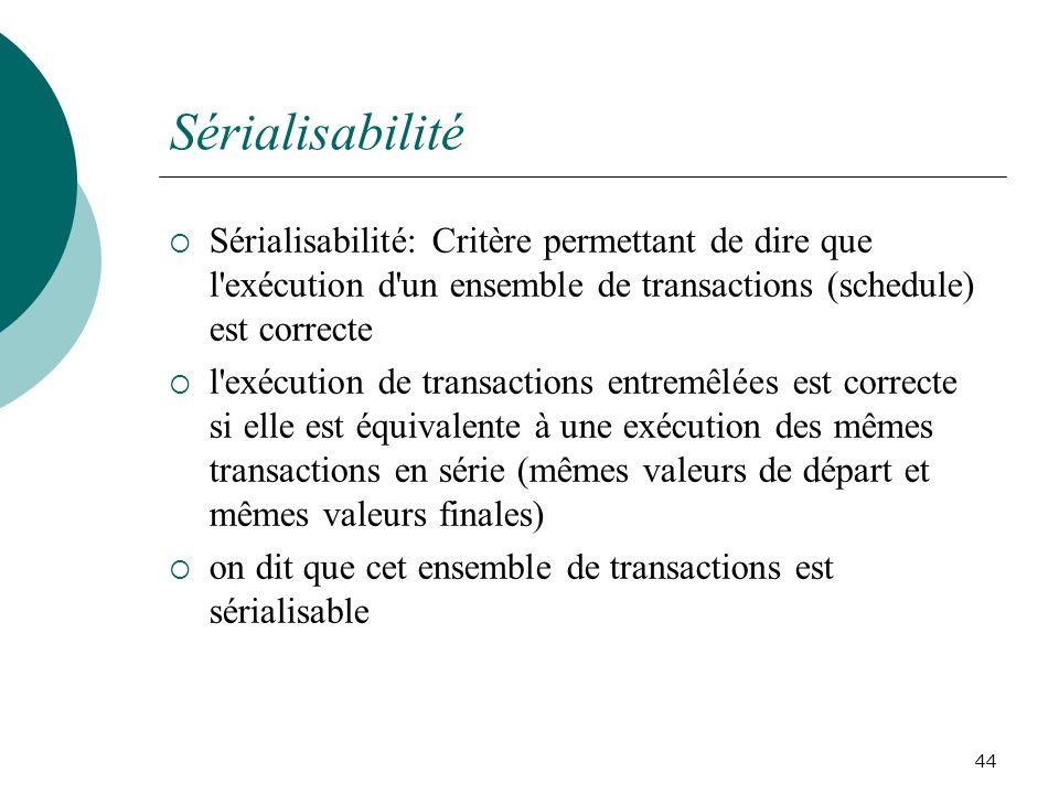 Sérialisabilité Sérialisabilité: Critère permettant de dire que l exécution d un ensemble de transactions (schedule) est correcte l exécution de transactions entremêlées est correcte si elle est équivalente à une exécution des mêmes transactions en série (mêmes valeurs de départ et mêmes valeurs finales) on dit que cet ensemble de transactions est sérialisable 44
