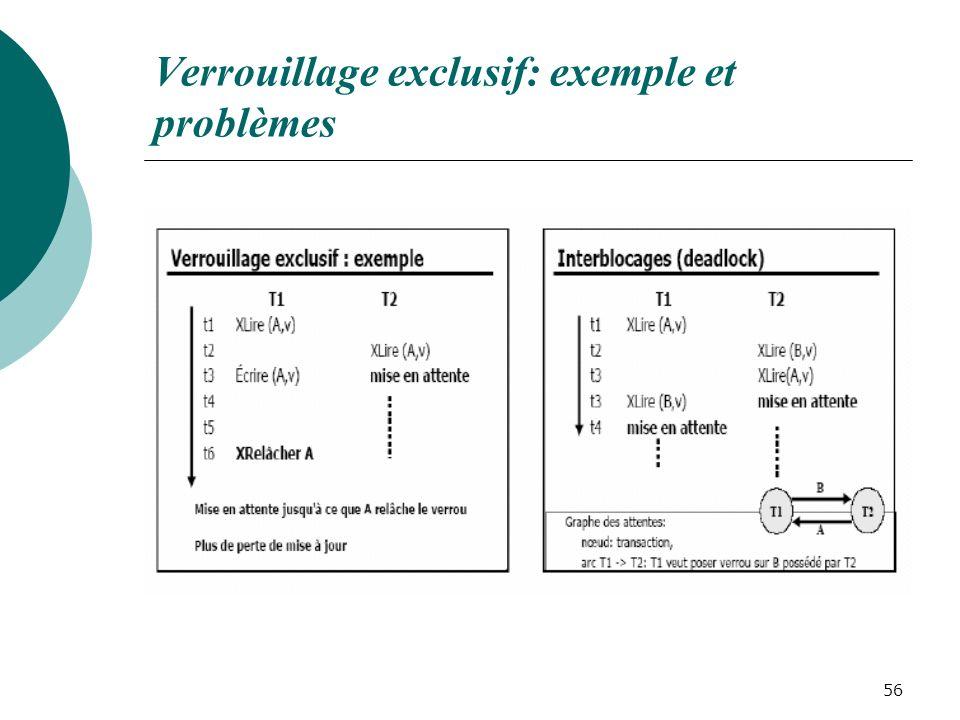 Verrouillage exclusif: exemple et problèmes 56