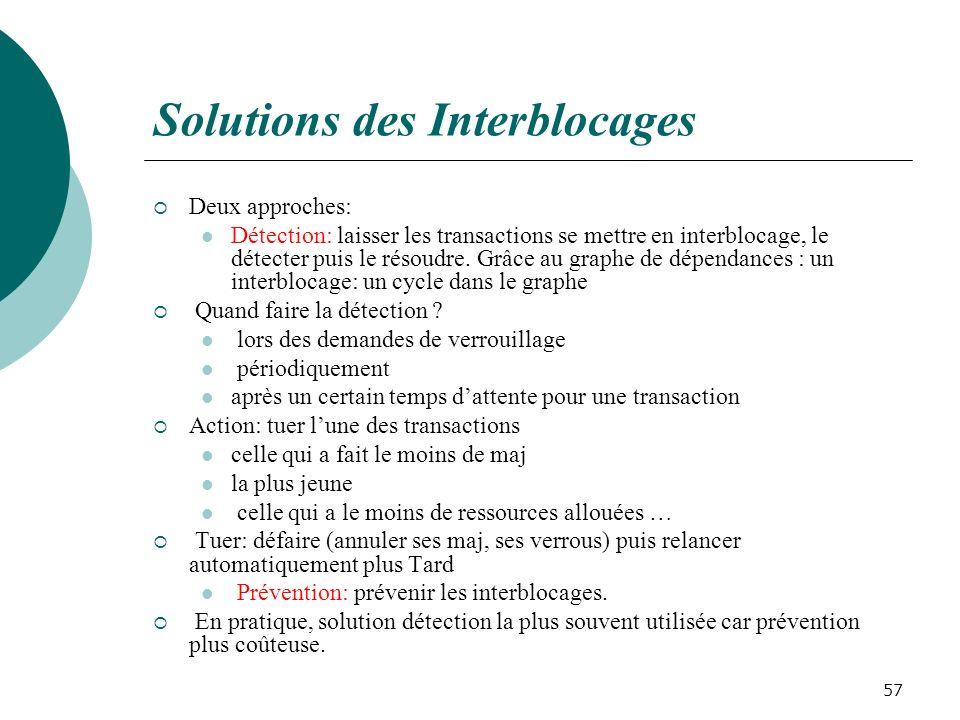 Solutions des Interblocages Deux approches: Détection: laisser les transactions se mettre en interblocage, le détecter puis le résoudre.