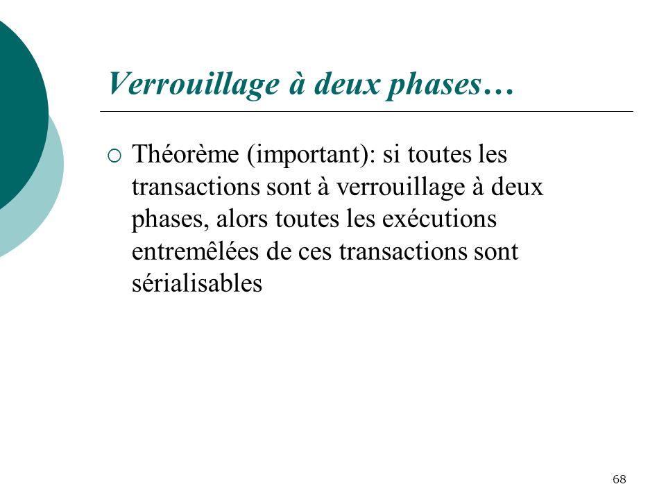 Verrouillage à deux phases… Théorème (important): si toutes les transactions sont à verrouillage à deux phases, alors toutes les exécutions entremêlées de ces transactions sont sérialisables 68