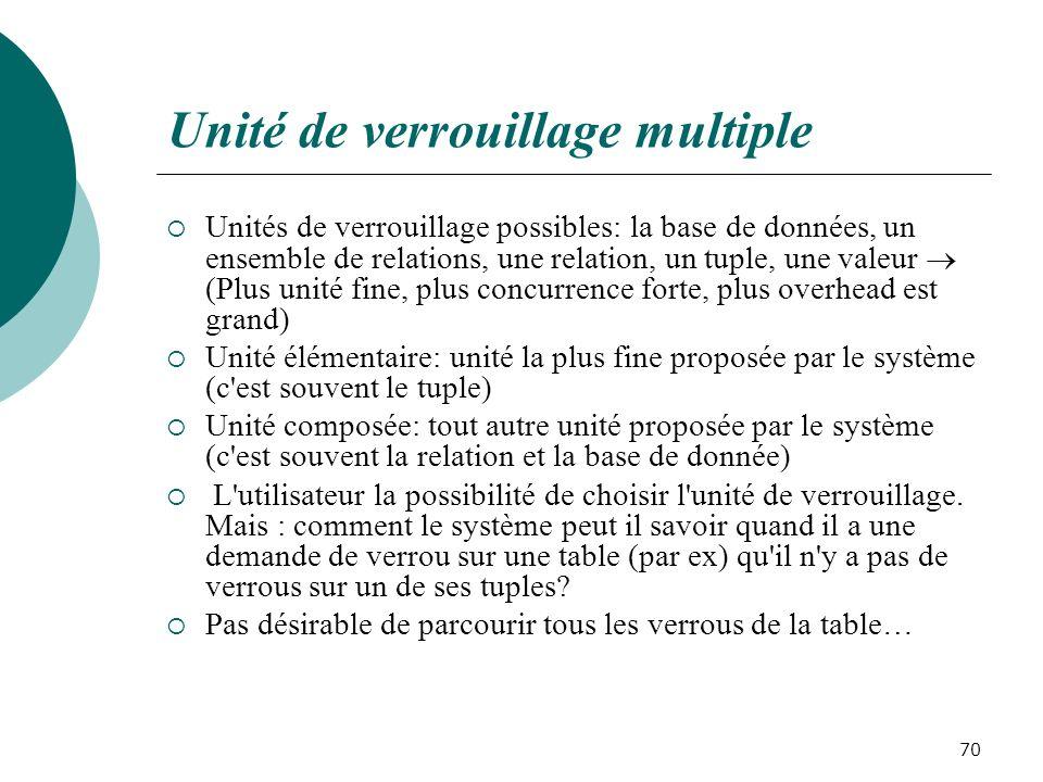 Unité de verrouillage multiple Unités de verrouillage possibles: la base de données, un ensemble de relations, une relation, un tuple, une valeur (Plus unité fine, plus concurrence forte, plus overhead est grand) Unité élémentaire: unité la plus fine proposée par le système (c est souvent le tuple) Unité composée: tout autre unité proposée par le système (c est souvent la relation et la base de donnée) L utilisateur la possibilité de choisir l unité de verrouillage.