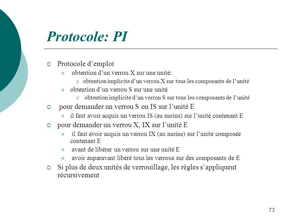 Protocole: PI Protocole demploi obtention dun verrou X sur une unité: obtention implicite dun verrou X sur tous les composants de lunité obtention dun verrou S sur une unité obtention implicite dun verrou S sur tous les composants de lunité pour demander un verrou S ou IS sur lunité E il faut avoir acquis un verrou IS (au moins) sur lunité contenant E pour demander un verrou X, IX sur lunité E il faut avoir acquis un verrou IX (au moins) sur lunité composée contenant E avant de libérer un verrou sur une unité E avoir auparavant libéré tous les verrous sur des composants de E Si plus de deux unités de verrouillage, les règles sappliquent récursivement 73