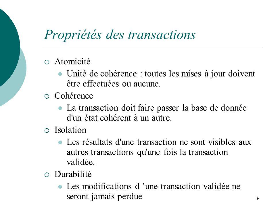 Propriétés des transactions Atomicité Unité de cohérence : toutes les mises à jour doivent être effectuées ou aucune.