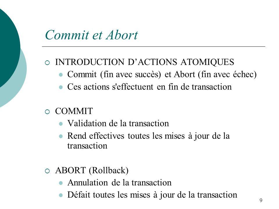 Commit et Abort INTRODUCTION DACTIONS ATOMIQUES Commit (fin avec succès) et Abort (fin avec échec) Ces actions s effectuent en fin de transaction COMMIT Validation de la transaction Rend effectives toutes les mises à jour de la transaction ABORT (Rollback) Annulation de la transaction Défait toutes les mises à jour de la transaction 9