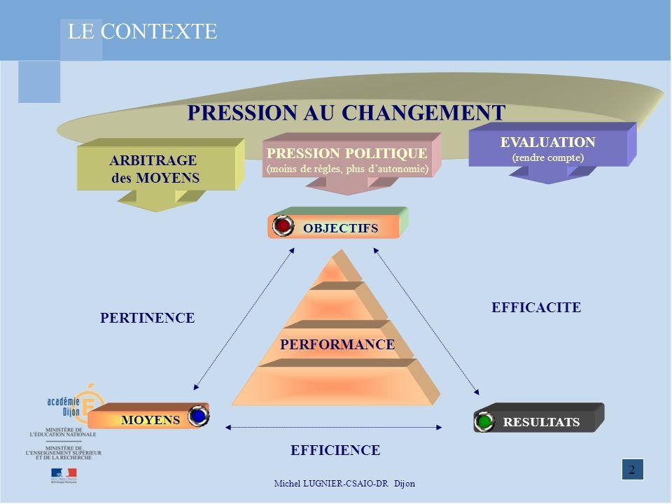 2 Michel LUGNIER-CSAIO-DR Dijon PRESSION AU CHANGEMENT MOYENS RESULTATS OBJECTIFS ARBITRAGE des MOYENS PRESSION POLITIQUE (moins de règles, plus dauto
