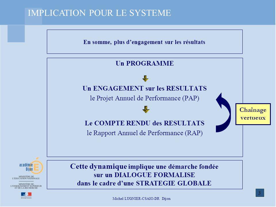 4 Michel LUGNIER-CSAIO-DR Dijon Responsable de programme Responsable de BOP Responsable de Budget opérationnel de programme (BOP) Responsable dunité opérationnelle Pilotage Mise en oeuvre Dialogue de gestion Ministre Dialogue de gestion Recteurs Responsable dunité opérationnelle Responsable dunité opérationnelle Cette dynamique implique une démarche de DIALOGUE formalisée… DIALOGUE DE GESTION