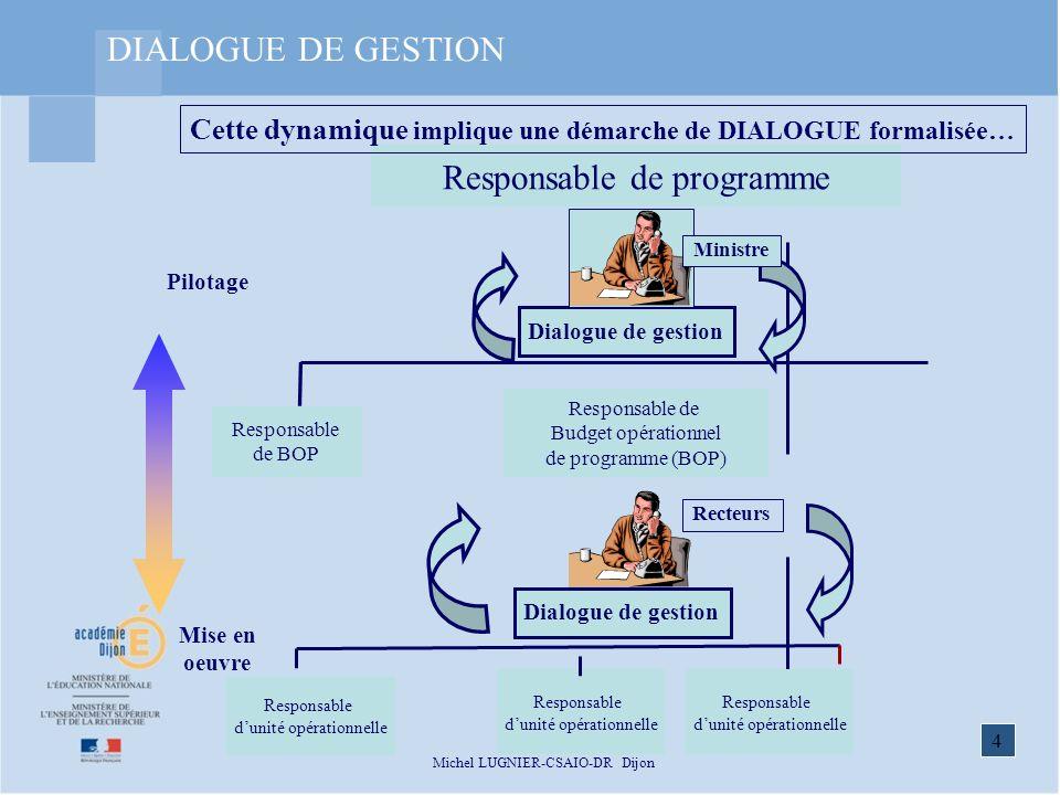 4 Michel LUGNIER-CSAIO-DR Dijon Responsable de programme Responsable de BOP Responsable de Budget opérationnel de programme (BOP) Responsable dunité o