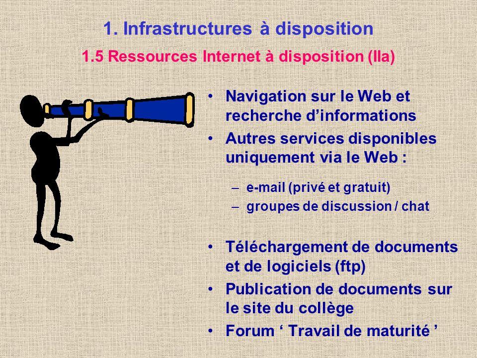1. Infrastructures à disposition 1.5 Ressources à disposition (I) Ressources Dossier personnel ImpressionsInternetSalles Elève oui : max. 5 MO oui : 3