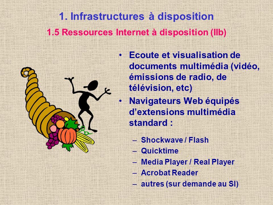 1. Infrastructures à disposition Navigation sur le Web et recherche dinformations Autres services disponibles uniquement via le Web : –e-mail (privé e