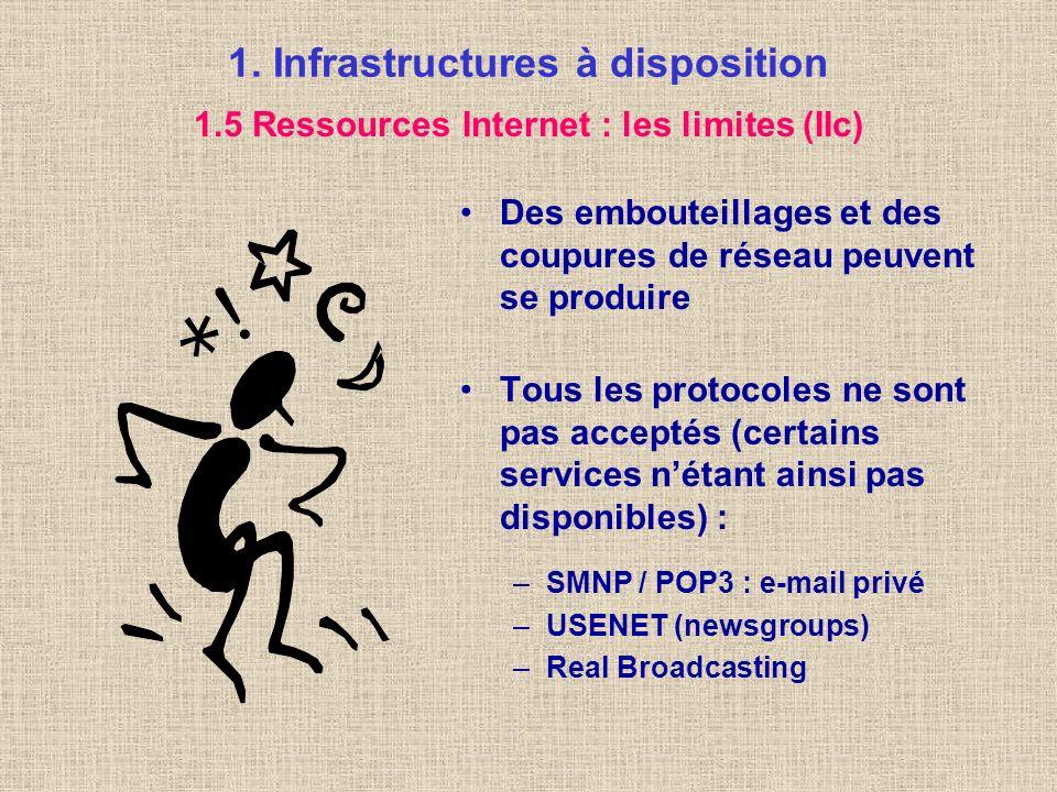 1. Infrastructures à disposition Ecoute et visualisation de documents multimédia (vidéo, émissions de radio, de télévision, etc) Navigateurs Web équip