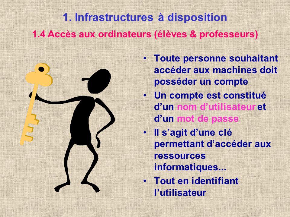 1. Infrastructures à disposition Salles dinformatique en priorité pour les cours ordinaires Egalement disponibles pour les autres cours... … sur réser