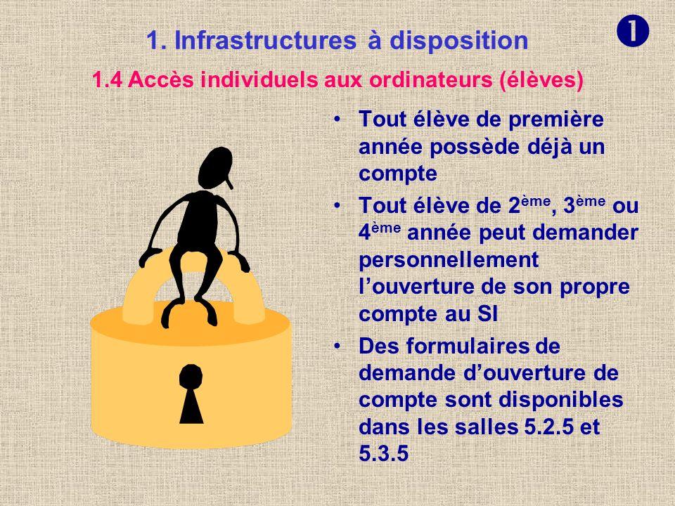 1. Infrastructures à disposition 1.4 Accès aux ordinateurs avec une classe ou groupe