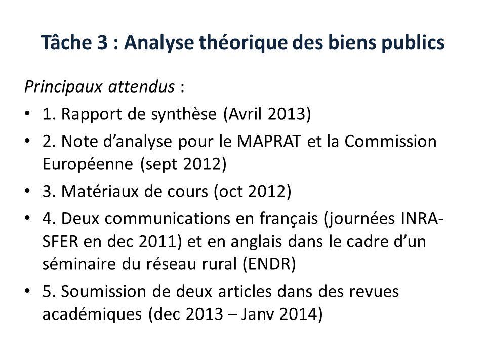 Tâche 3 : Analyse théorique des biens publics Principaux attendus : 1.