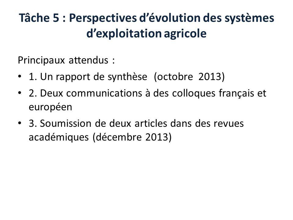 Tâche 5 : Perspectives dévolution des systèmes dexploitation agricole Principaux attendus : 1.