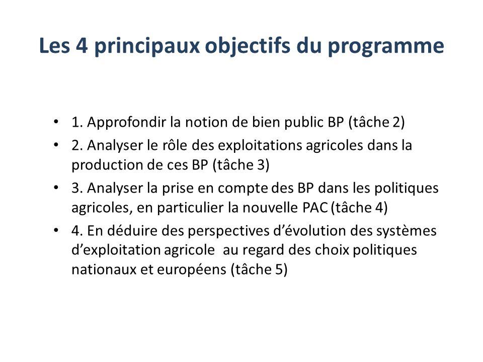 Tâche 5 : Perspectives dévolution des systèmes dexploitation agricole Coordination : Gilles Bazin Analyse prospective à partir des résultats des tâches 3 et 4, sur les conceptions des BP retenues et les systèmes de production agricole soutenus dans la PAC après 2013 Premières hypothèses : (i)accroissement des demandes sociétales de BP (ii)émergence des BP qui traduit aussi un démantèlement des outils de régulation et un recentrage sur les défaillances de marché (iii)éclatement des conceptions des BP qui traduit l éclatement des politiques agricoles des Etats et régions (iv)conceptions spécifiques des biens publics par les collectivités locales, en lien avec une plus grande prise en compte des territoires