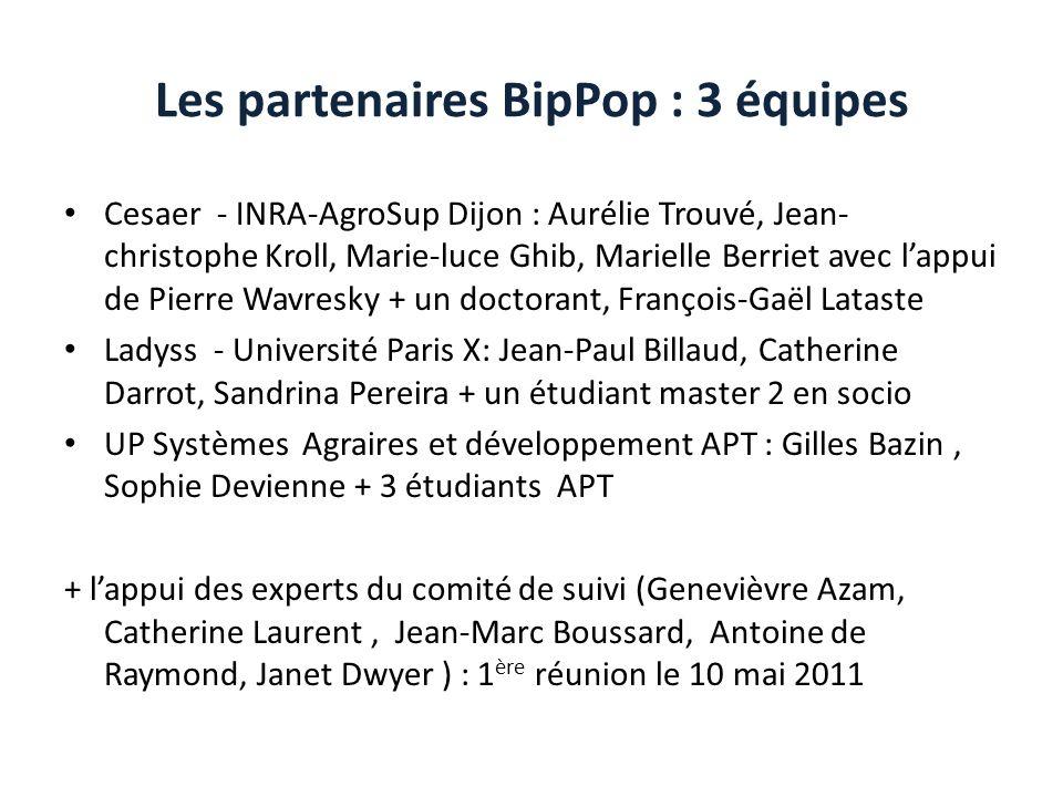 Quelle organisation pour BipPop (tâche 1) .
