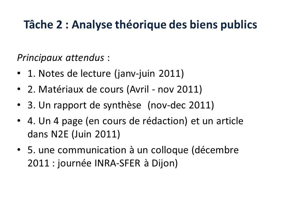 Tâche 2 : Analyse théorique des biens publics Principaux attendus : 1.