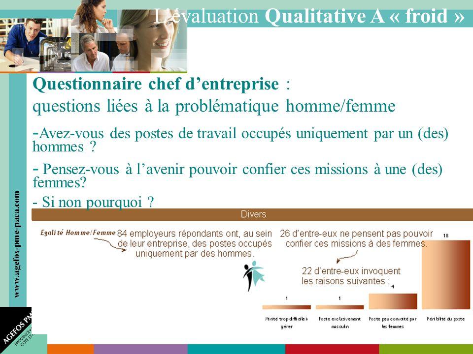 www.agefos-pme-paca.com Lévaluation Qualitative A « froid » Questionnaire chef dentreprise : questions liées à la problématique homme/femme - Avez-vous des postes de travail occupés uniquement par un (des) hommes .