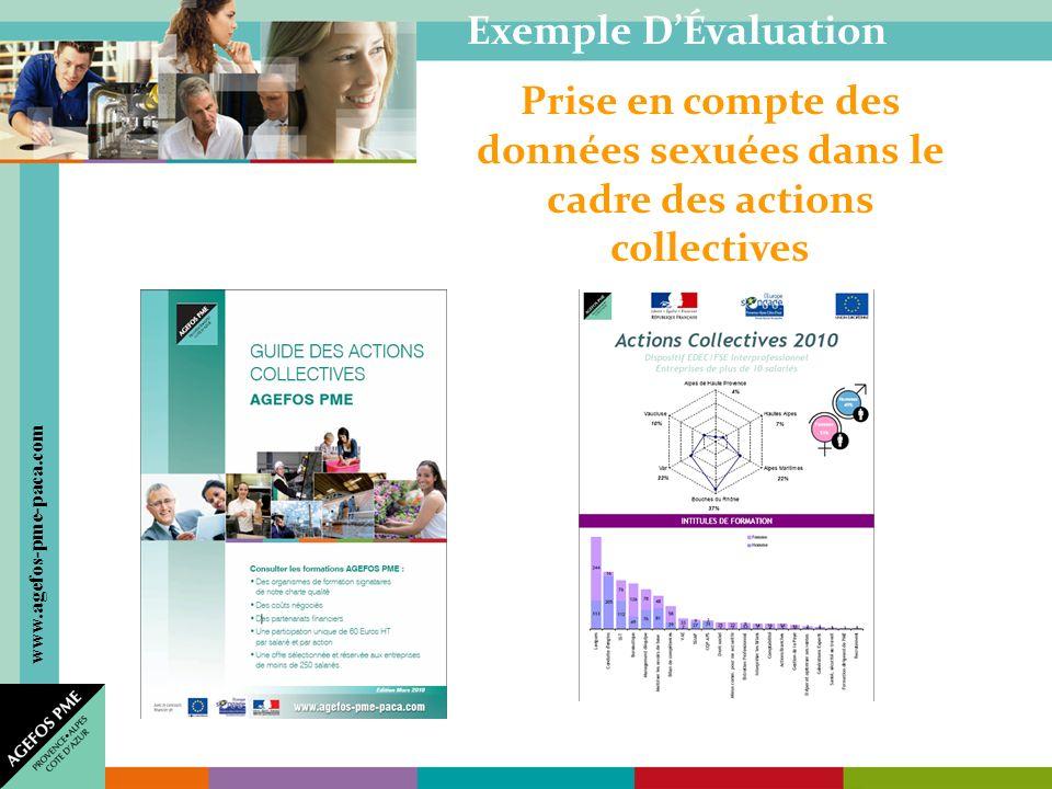 www.agefos-pme-paca.com Prise en compte des données sexuées dans le cadre des actions collectives Exemple DÉvaluation
