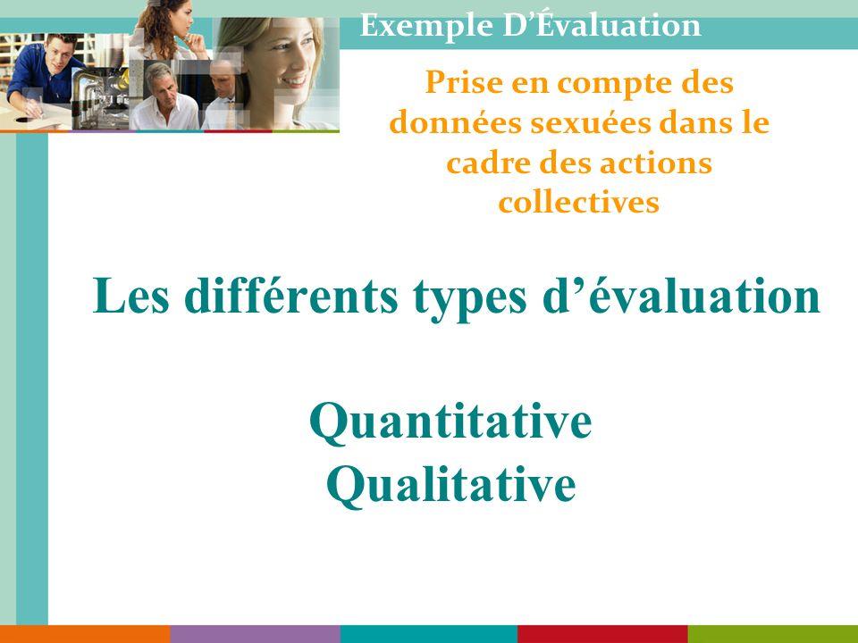 Les différents types dévaluation Quantitative Qualitative Exemple DÉvaluation Prise en compte des données sexuées dans le cadre des actions collectives