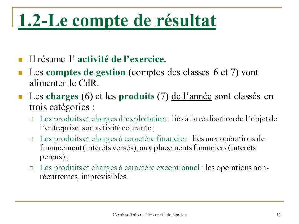 Caroline Tahar - Université de Nantes 11 1.2-Le compte de résultat Il résume l activité de lexercice. Les comptes de gestion (comptes des classes 6 et