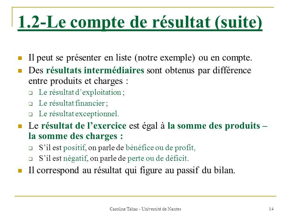Caroline Tahar - Université de Nantes 14 1.2-Le compte de résultat (suite) Il peut se présenter en liste (notre exemple) ou en compte. Des résultats i